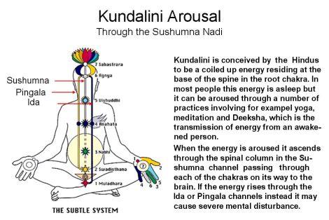 [Image: Kundalini%20Arousal%20Sush.jpg]